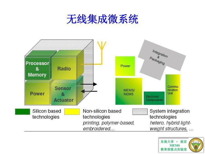 无线集成微系统