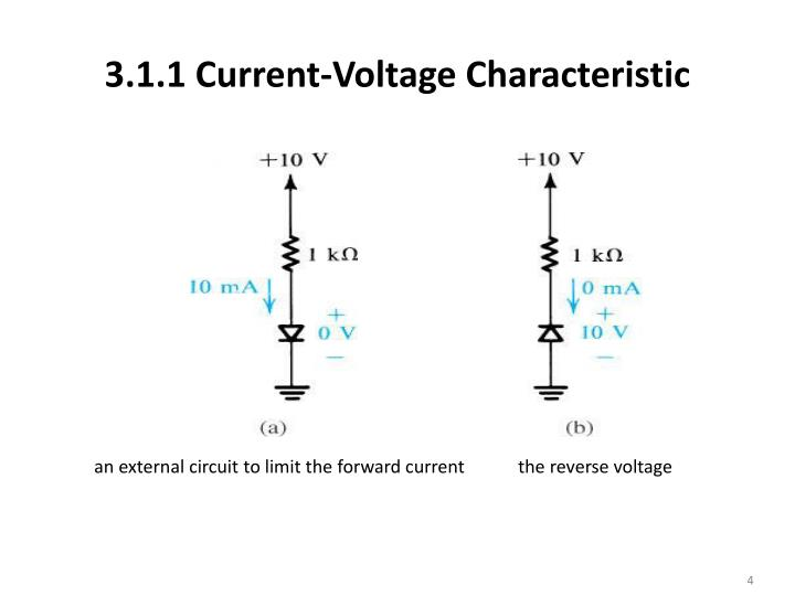 3.1.1 Current-Voltage Characteristic