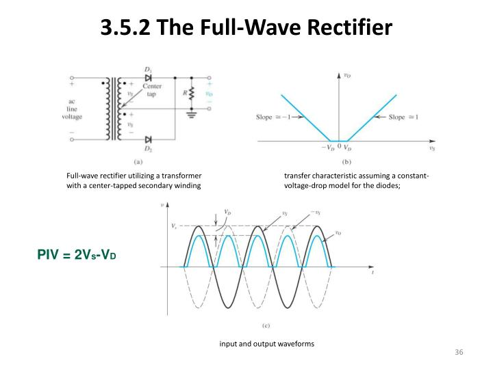 3.5.2 The Full-Wave Rectifier