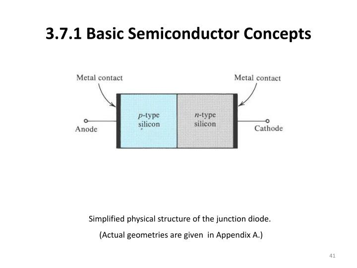 3.7.1 Basic Semiconductor Concepts