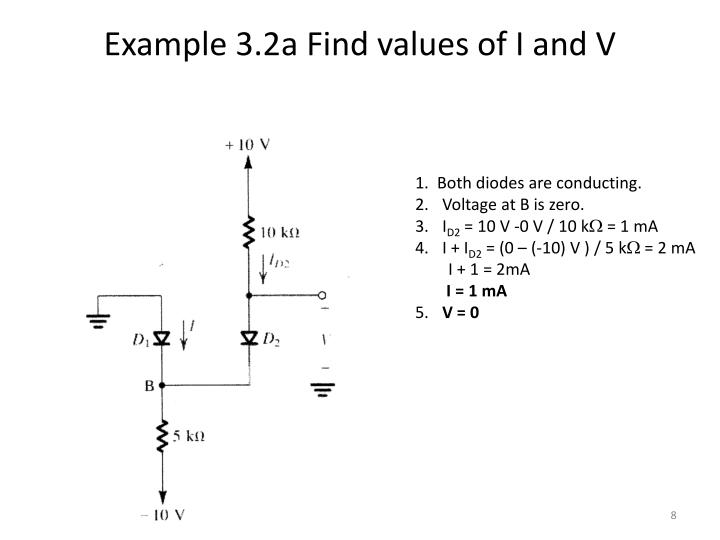 Example 3.2a Find values of I and V