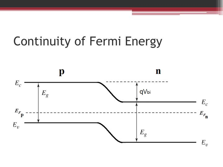 Continuity of fermi energy