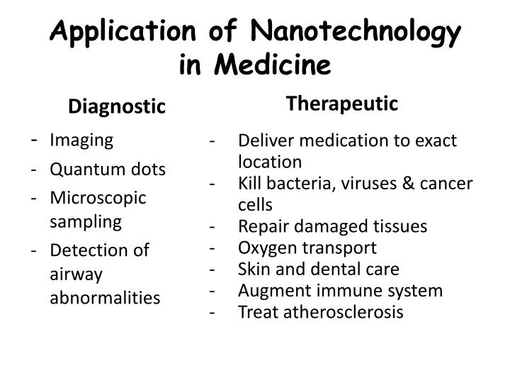 Application of Nanotechnology in Medicine