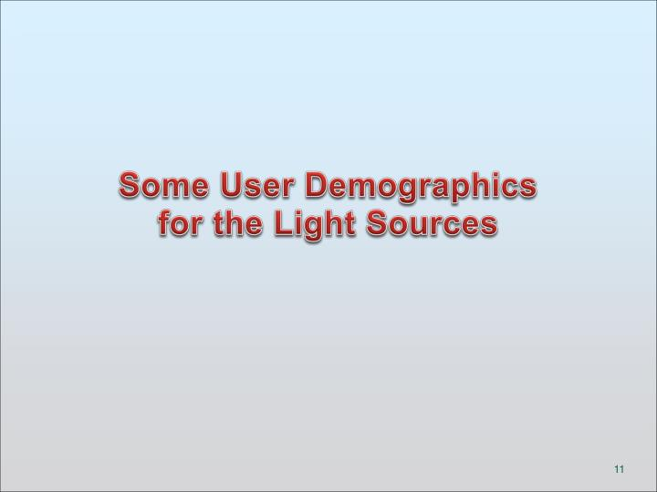 Some User Demographics