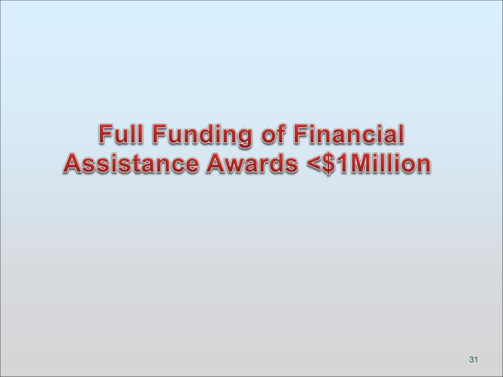 Full Funding of Financial Assistance Awards <$1Million