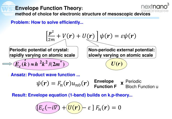Envelope Function Theory