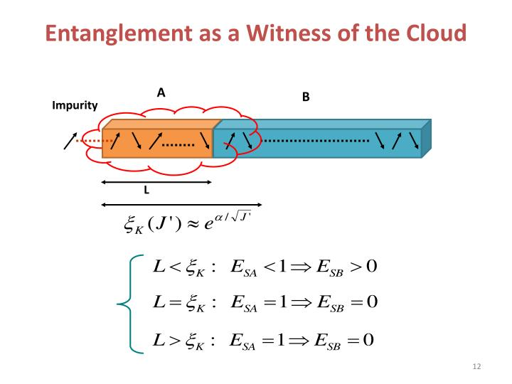 Entanglement as a Witness of the Cloud