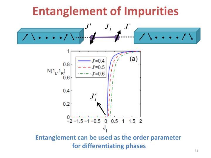 Entanglement of Impurities