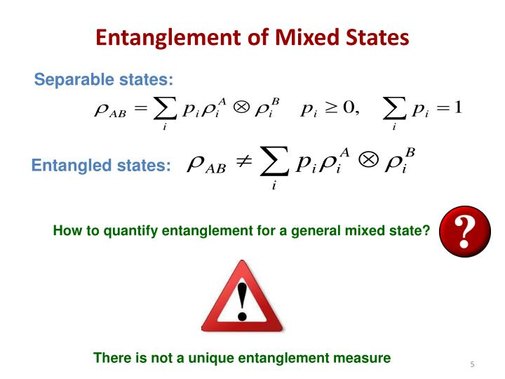 Entanglement of Mixed States