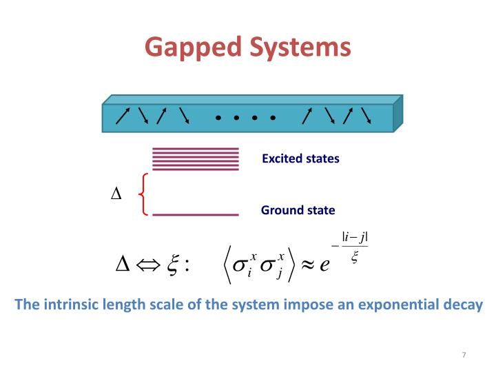 Gapped Systems