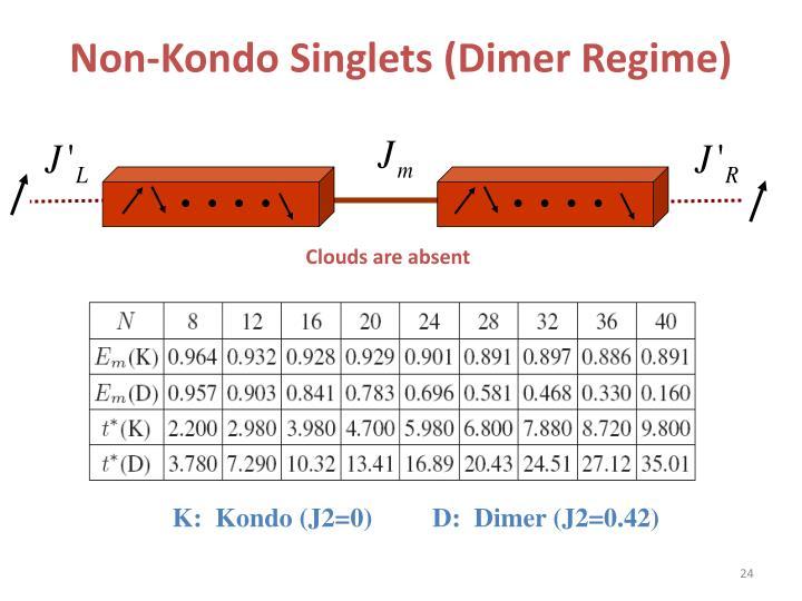 Non-Kondo