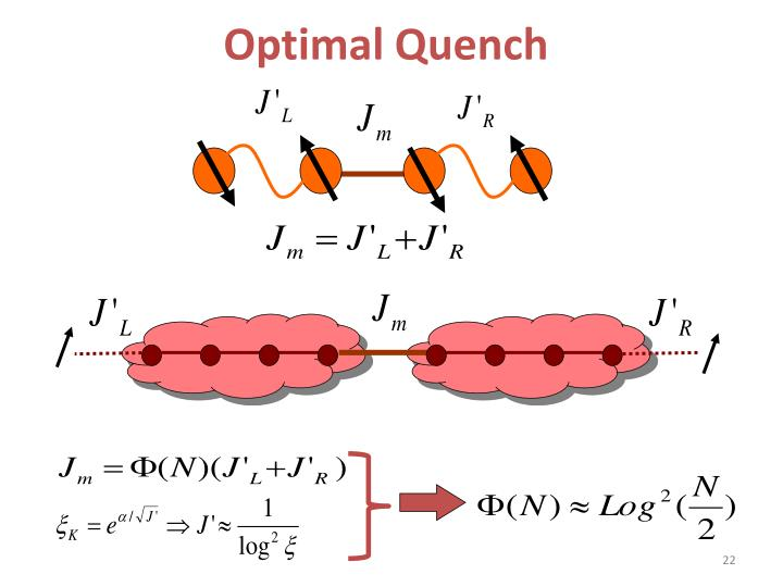 Optimal Quench