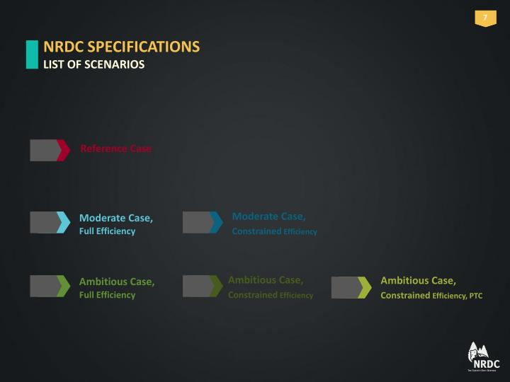 NRDC SPECIFICATIONS