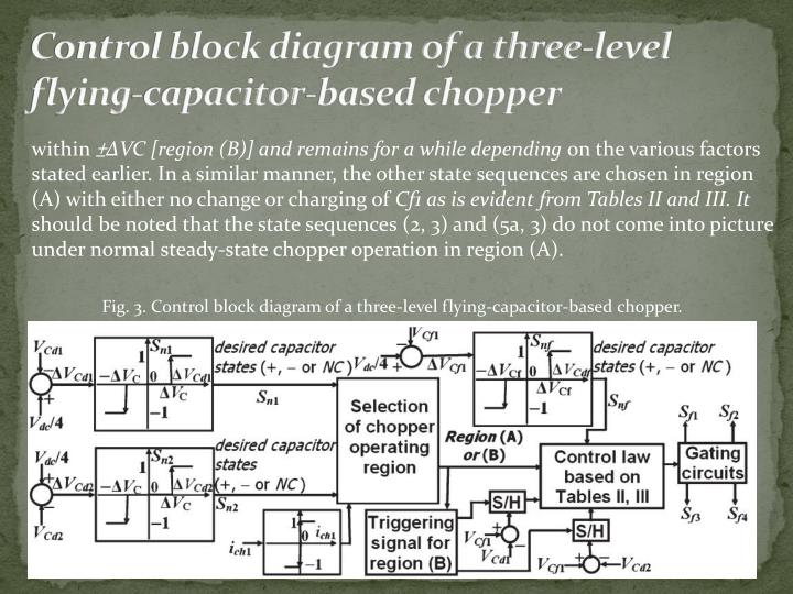 Control block diagram of a three-level flying-capacitor-based chopper
