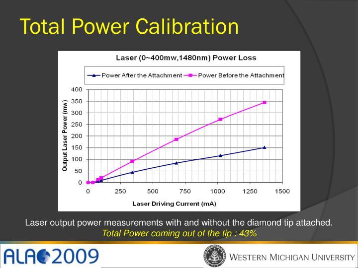Total Power Calibration