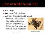 chassis modification poc