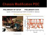 chassis modification poc3