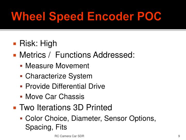 Wheel Speed Encoder POC