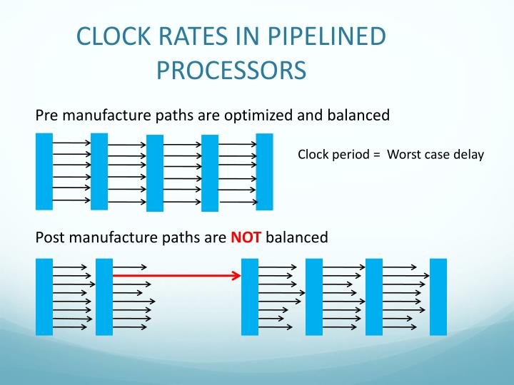 CLOCK RATES IN PIPELINED PROCESSORS