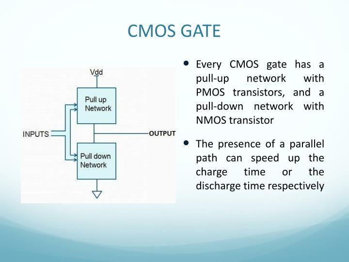 CMOS GATE