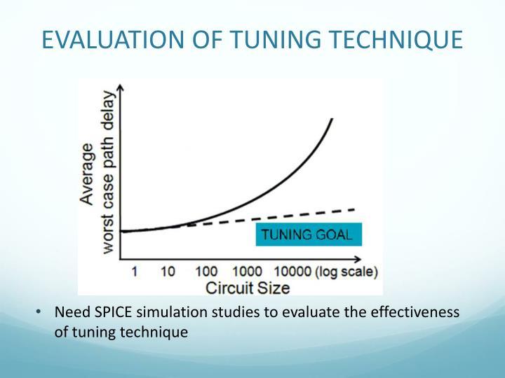 EVALUATION OF TUNING TECHNIQUE