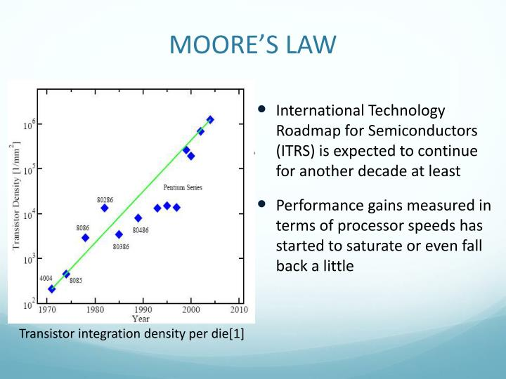 MOORE'S LAW