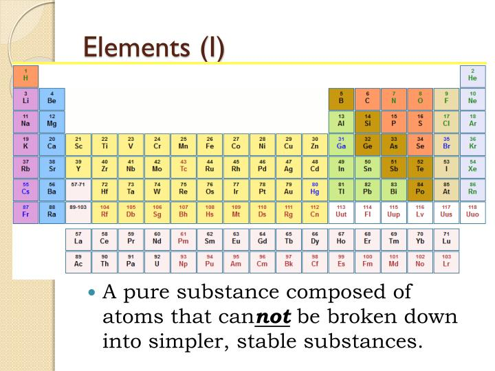 Elements (I)