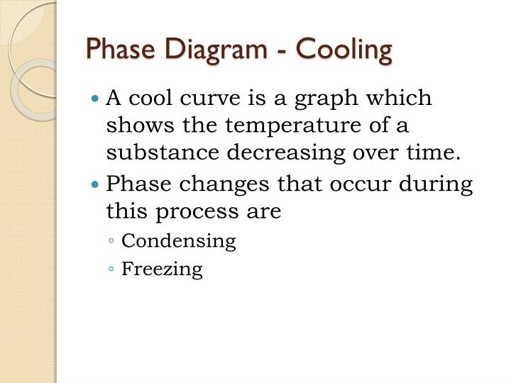 Phase Diagram - Cooling