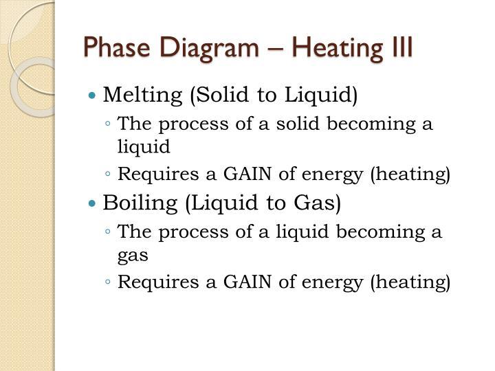 Phase Diagram – Heating III