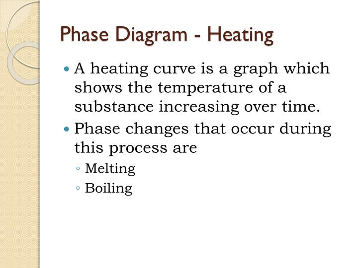 Phase Diagram - Heating