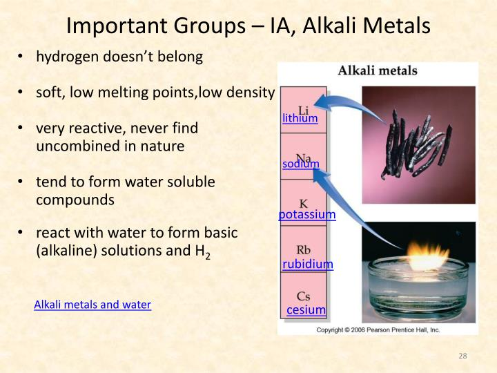 Important Groups – IA, Alkali Metals