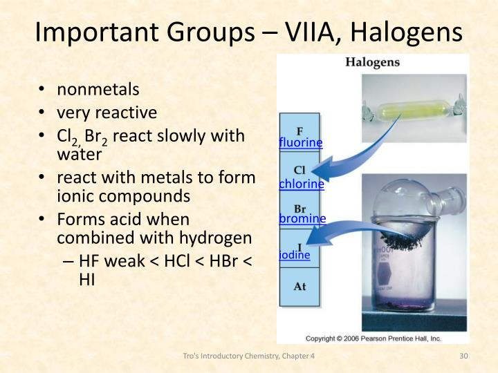 Important Groups – VIIA, Halogens