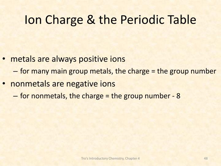 Ion Charge & the Periodic Table