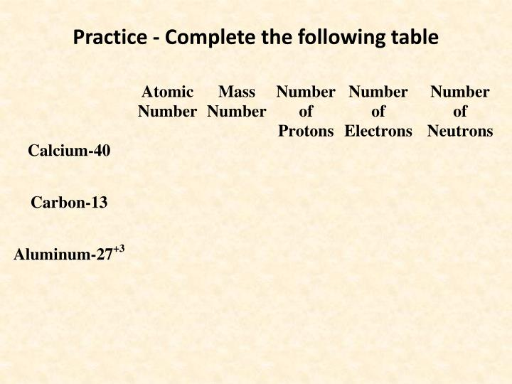 Practice - Complete the following table