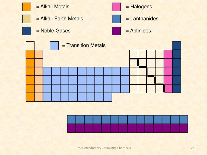 = Alkali Metals