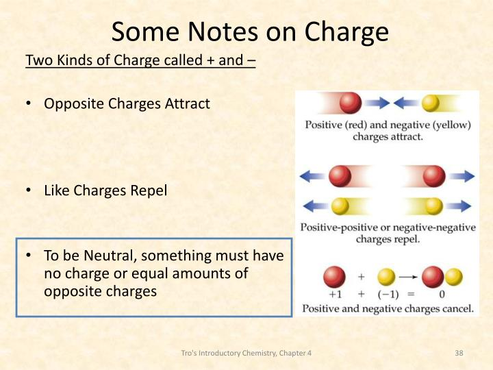 Some Notes on Charge