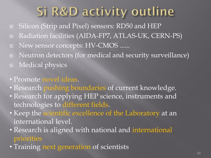 Si R&D activity outline