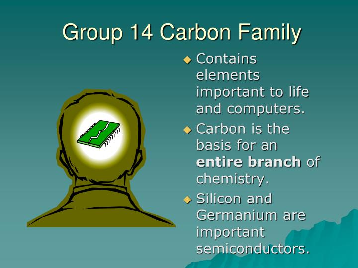 Importance of carbon dating