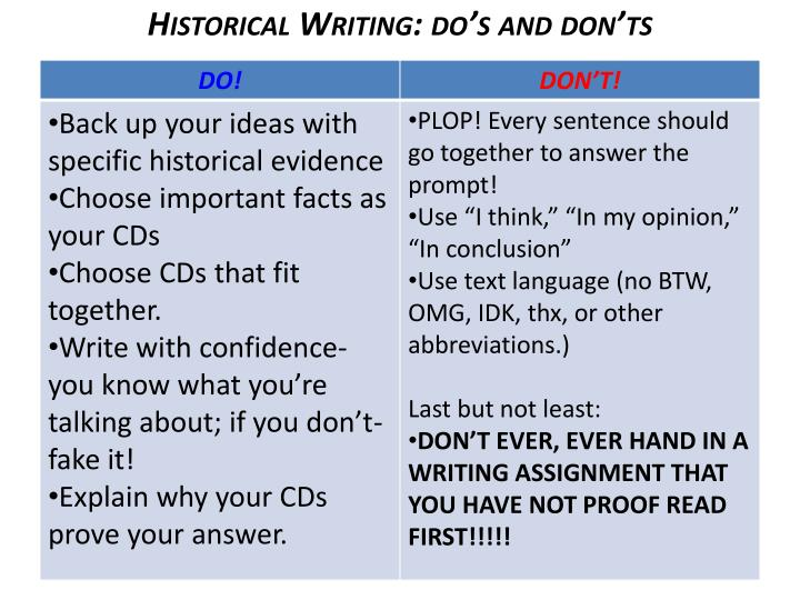 Historical writing do s and don ts