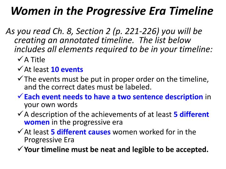 Women in the Progressive Era Timeline