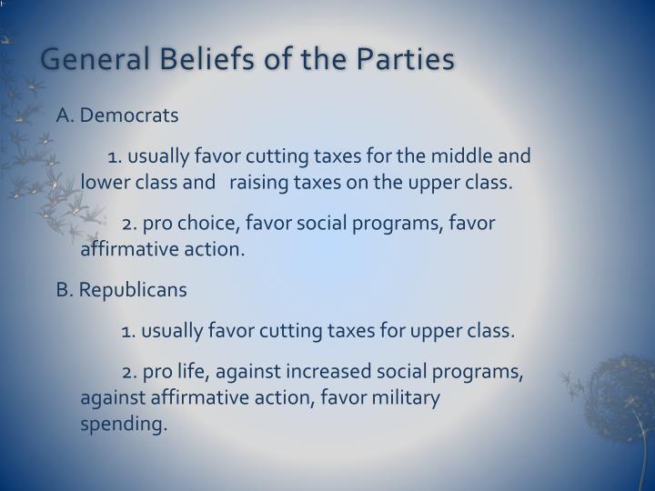 General Beliefs of the Parties