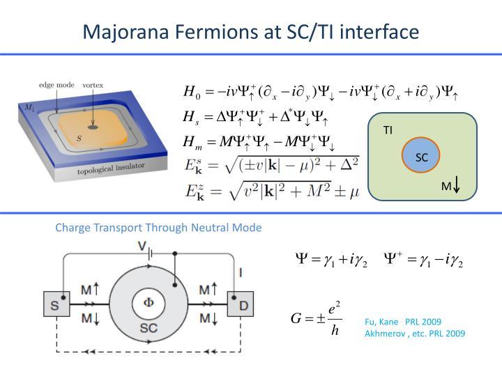 Majorana Fermions at SC/TI interface