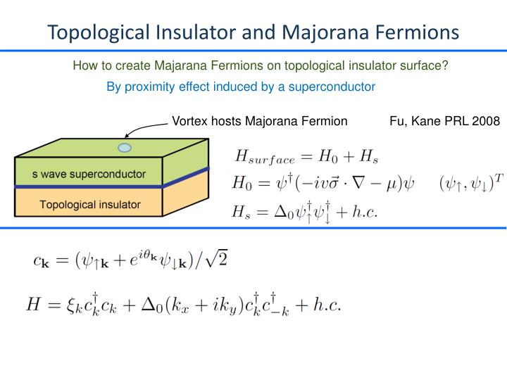 Topological Insulator and