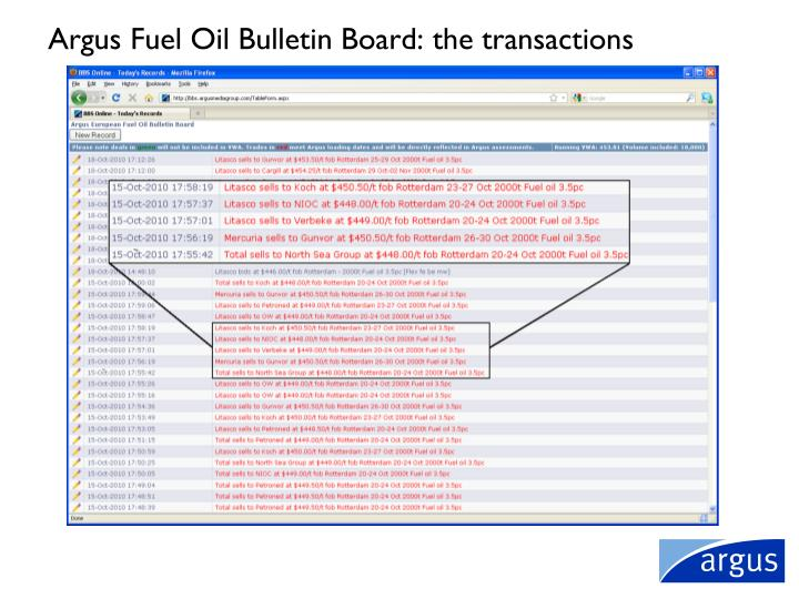 Argus Fuel Oil Bulletin Board: the transactions