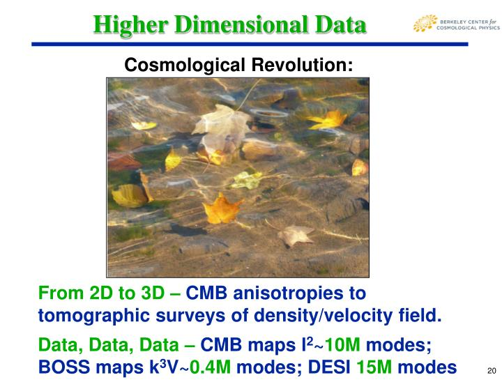 Higher Dimensional Data