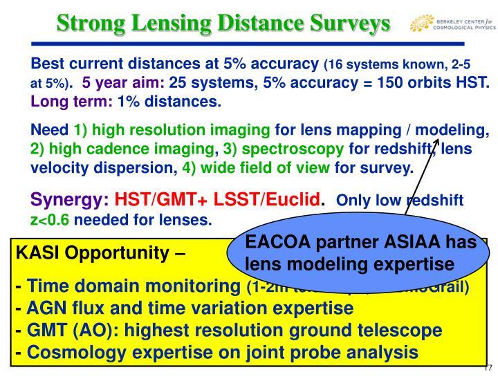Strong Lensing Distance Surveys