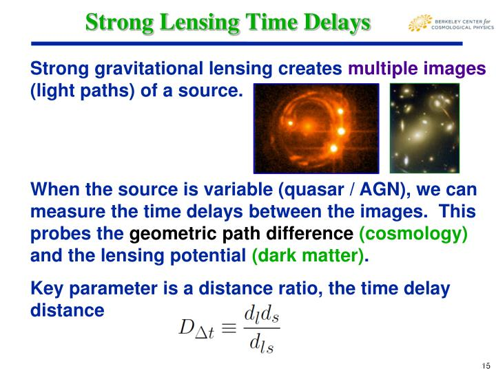 Strong Lensing