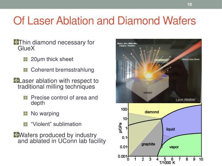 Of Laser