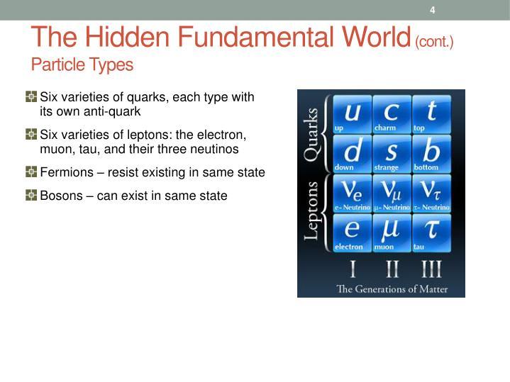 The Hidden Fundamental