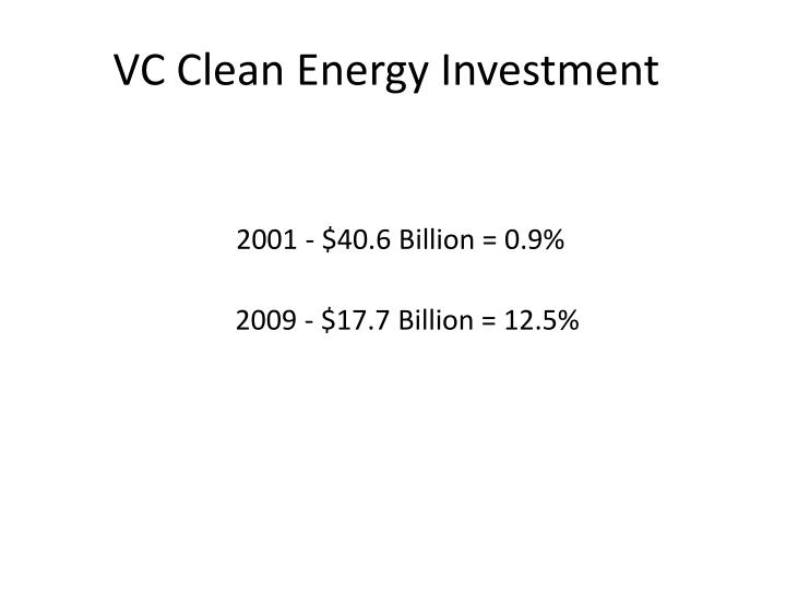 VC Clean Energy Investment